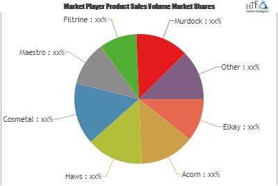 Livraison nasale marché étude approfondie par les plus grands acteurs clés: Merck & Co., Inc., Novartis AG, Glaxosmithkline PLC