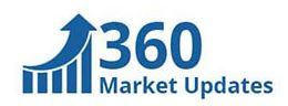 Calibrators température Marché 2019 Part, portée, enjeu, Tendances, Taille de l'industrie, Ventes et Revenus, Croissance, Opportunités et Demande avec Le paysagiste concurrentiel et rapport de recherche d'analyse (en anglais seulement) 360 Mises à jour du marché