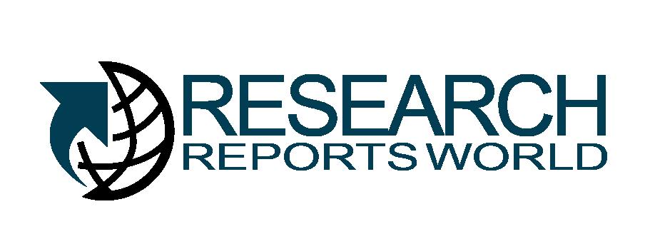 Bruit automobile, vibration et dureté (NVH) Marché des matériaux 2020 Recherche par taille, opportunités d'affaires, Meilleure fabrication, Croissance de l'industrie, Rapport sur les actions de l'industrie, Analyse régionale et Prévisions mondiales jusqu'en 2024 ( Rapports de recherche monde
