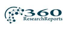 Marché de l'esthétique médicale 2020 - Croissance future, Revenus d'entreprise, Plans de tendances, Principaux acteurs, Opportunités d'affaires, Part de l'industrie, Analyse de la taille mondiale par prévisions jusqu'en 2022 360researchreports.com
