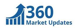 Marché de l'huile d'équipement de turbine éolienne 2020 - Croissance future, revenus d'affaires, plans de tendances, principaux acteurs, opportunités d'affaires, part de l'industrie, analyse de la taille mondiale par prévisions jusqu'en 2022 . 360researchreports.com