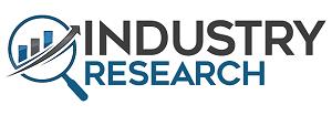 Taille du marché des dispositifs de déformation géotechnique - Partage 2020 - Examen, constatations clés, profils d'entreprise, analyse complète, stratégie de croissance, développement de technologies, tendances et prévisions par régions