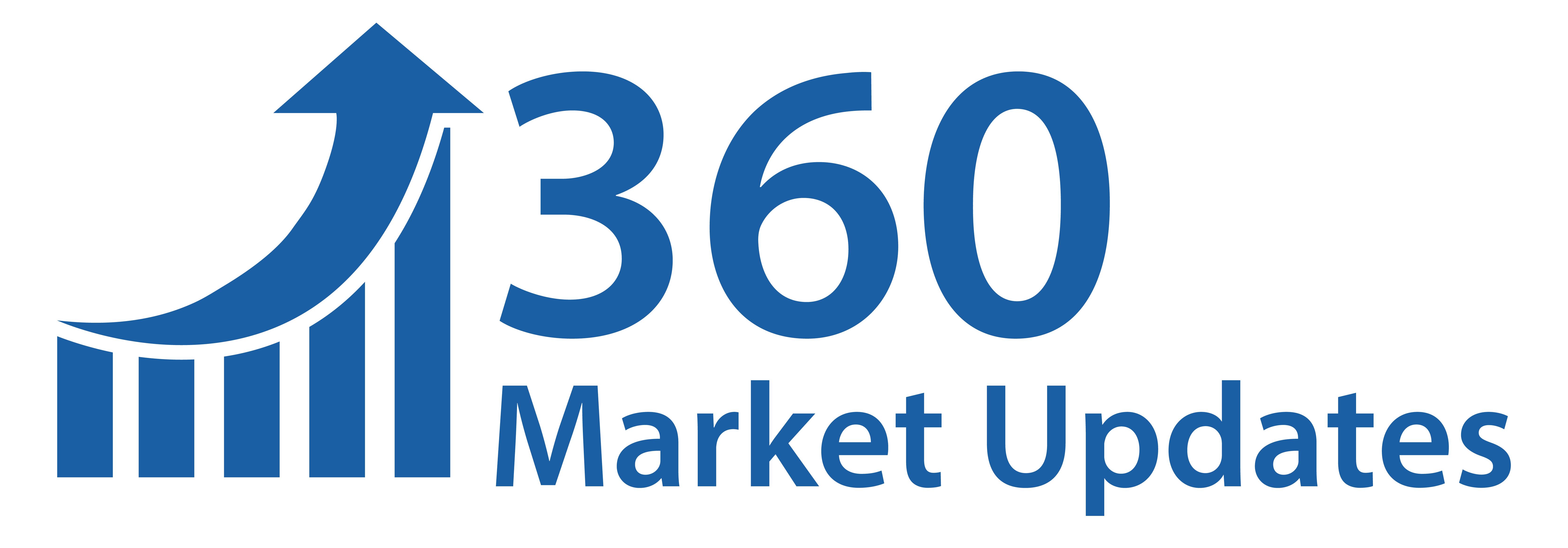 Marché de l'équipement de convertisseur catalytique automobile 2020 Part, portée, pieu, tendances, taille de l'industrie, ventes et chiffre d'affaires, croissance, opportunités et demande avec le rapport de recherche sur le paysage et l'analyse concurrentiels (en anglais seulement) 360 Mises à jour du marché