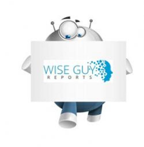 Education Technology (Ed Tech) and Smart Classrooms Market: Global Key Players, Trends, Share, Industry Size, Growth, Opportunities, Forecast To 2025