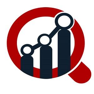 Taille du marché de la publicité mobile, part, défis, opportunités, stratégies concurrentes, prévisions de croissance et analyse de l'industrie | COVID-19 Impact