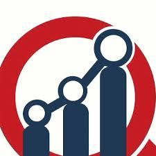 COVIDE-19 accélère la croissance du marché de la fermeture automobile | Rapport de recherche, Analyse mondiale, opportunités et prévisions jusqu'en 2023