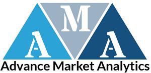 SSL Certificates Software Market - Impact actuel pour apporter des changements massifs | WoTrus, RapidSSL, Comodo Security Solutions