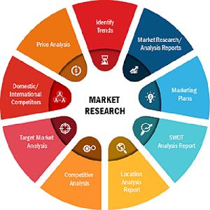 Opportunité commerciale du marché des pharmacies par correspondance 2020 - Meilleures entreprises PillPack, Optumrx, eDrugstore.com, Walgreens, WellDyne
