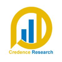 Marché des dérivés de l'artémisinine   Croissance à un TCAC de 6,05 %   Croissance et perspectives d'avenir