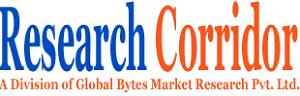 Taille du marché des roues desiccants, tendances de l'industrie, principaux acteurs, actions et prévisions jusqu'en 2027
