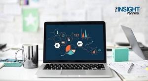 Tendance émergente du marché des ordinateurs portables à double écran, principaux acteurs, perspectives de revenus jusqu'en 2027 - Asustek Computer, Hp Development Company, Lenovo, Microsoft, Dell