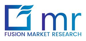 Marché grille-pain 2021, analyse de l'industrie, taille, part, croissance, tendances et prévisions jusqu'en 2027