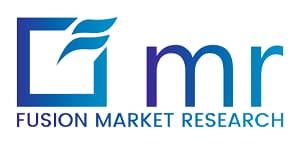 Taille du marché Systèmes de fermeture de conteneurs prêts à l'emploi, part et analyse d'impact COVID-19 , par produit, tendance, application, canal de distribution et prévisions régionales 2021-2027